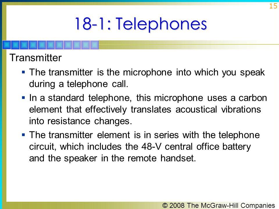 18-1: Telephones Transmitter