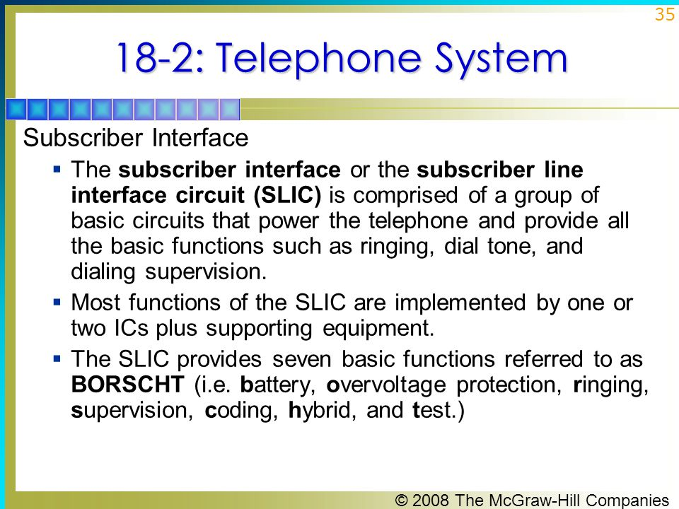 18-2: Telephone System Subscriber Interface