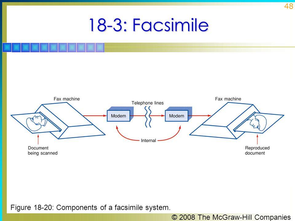 18-3: Facsimile Figure 18-20: Components of a facsimile system.