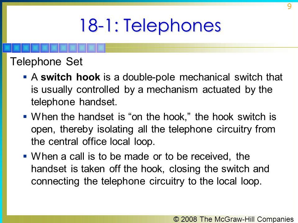 18-1: Telephones Telephone Set