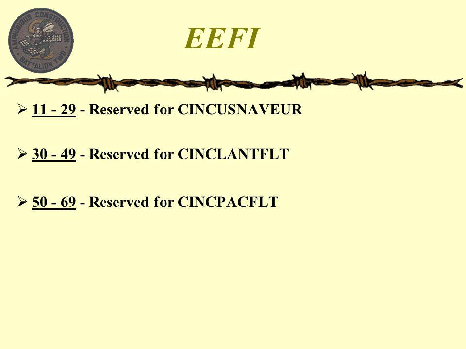 EEFI 11 - 29 - Reserved for CINCUSNAVEUR