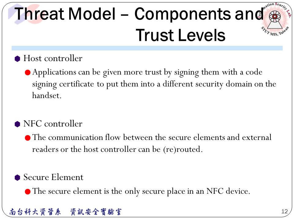 Threat Model – Components and Trust Levels