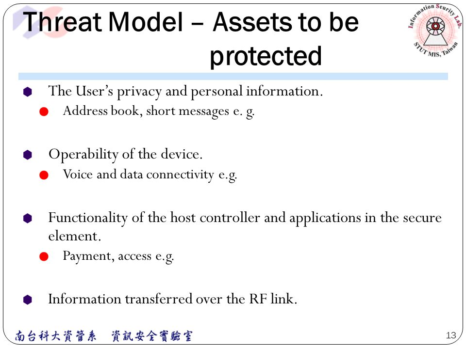 Threat Model – Assets to be protected