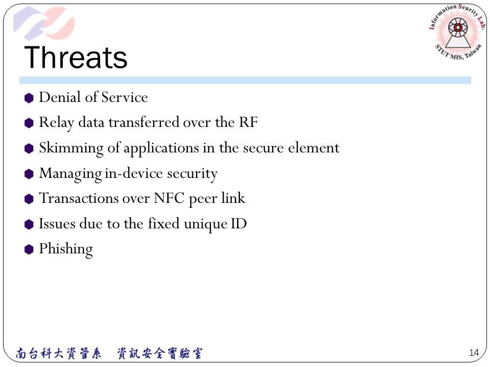Threats Denial of Service Relay data transferred over the RF