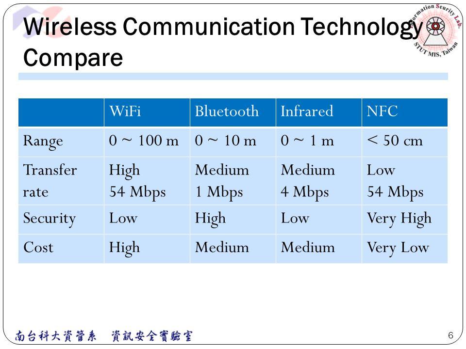 Wireless Communication Technology Compare