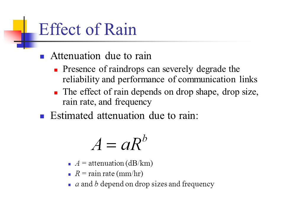 Effect of Rain Attenuation due to rain