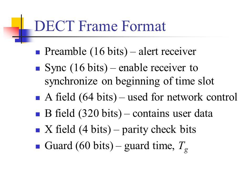 DECT Frame Format Preamble (16 bits) – alert receiver