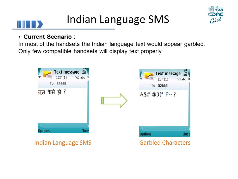 Indian Language SMS Indian Language SMS Garbled Characters
