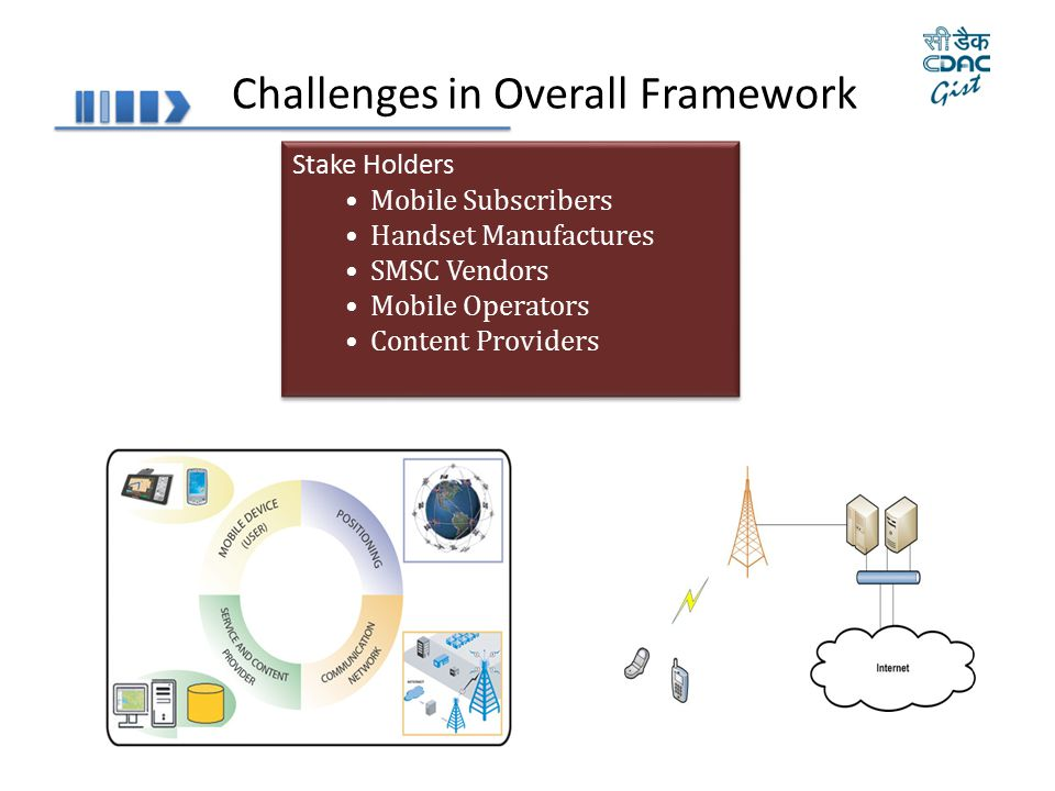 Challenges in Overall Framework