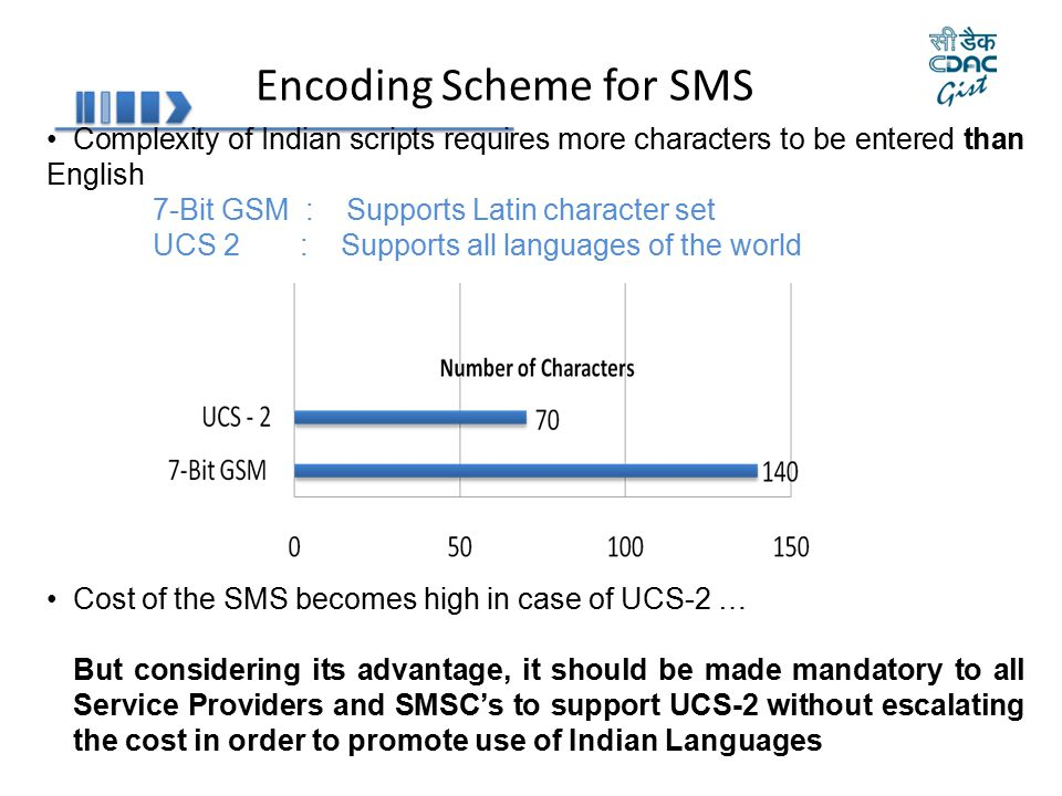 Encoding Scheme for SMS