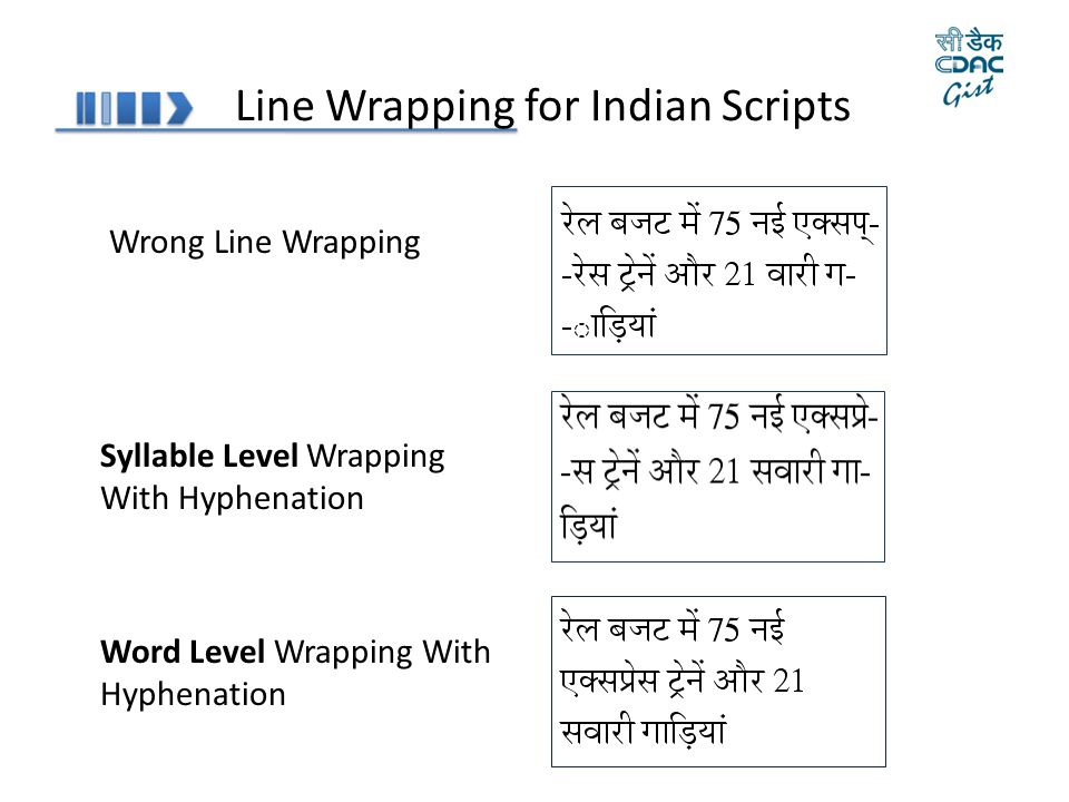 Line Wrapping for Indian Scripts