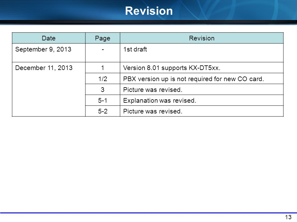 Revision Date Page Revision September 9, 2013 - 1st draft