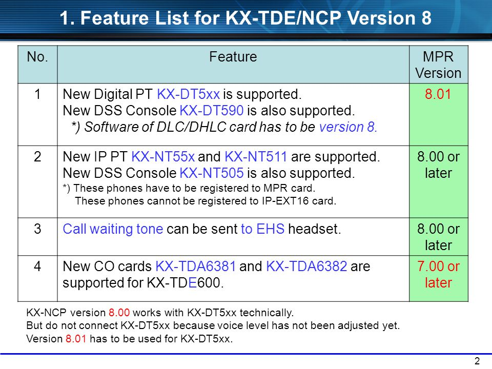 1. Feature List for KX-TDE/NCP Version 8