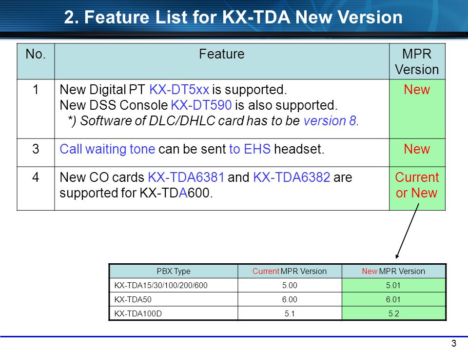 2. Feature List for KX-TDA New Version