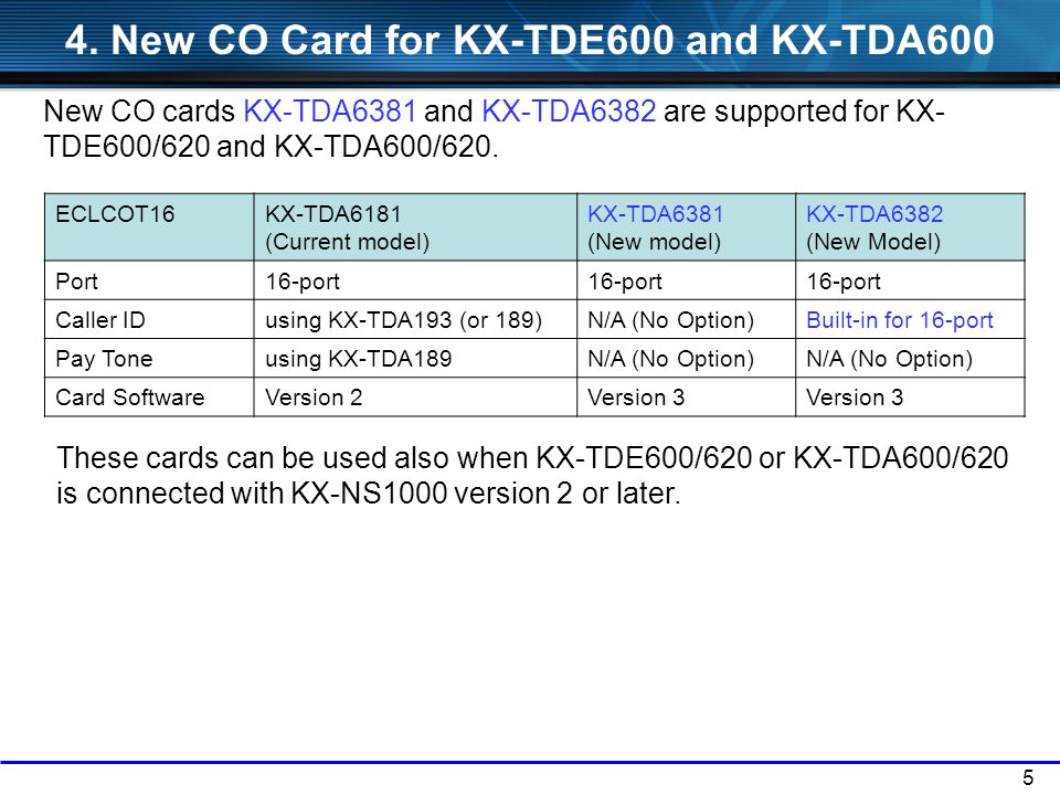 4. New CO Card for KX-TDE600 and KX-TDA600