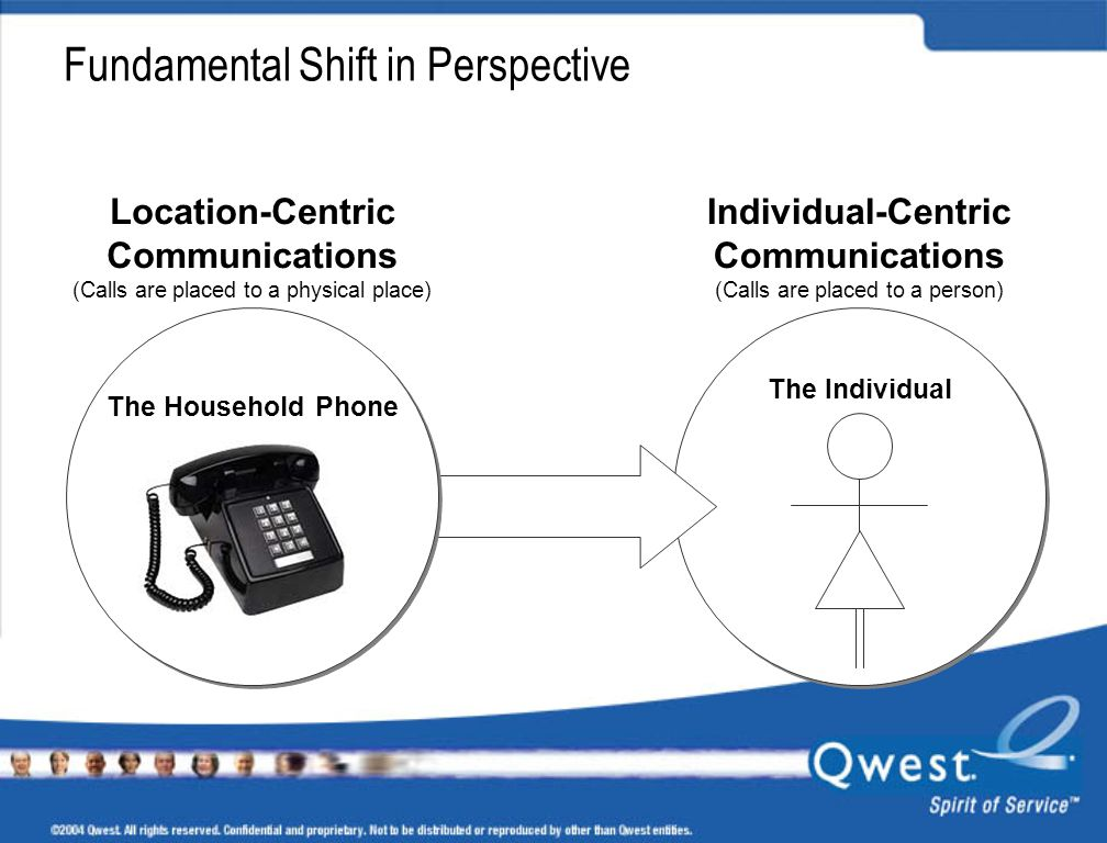 Location-Centric Communications Individual-Centric Communications