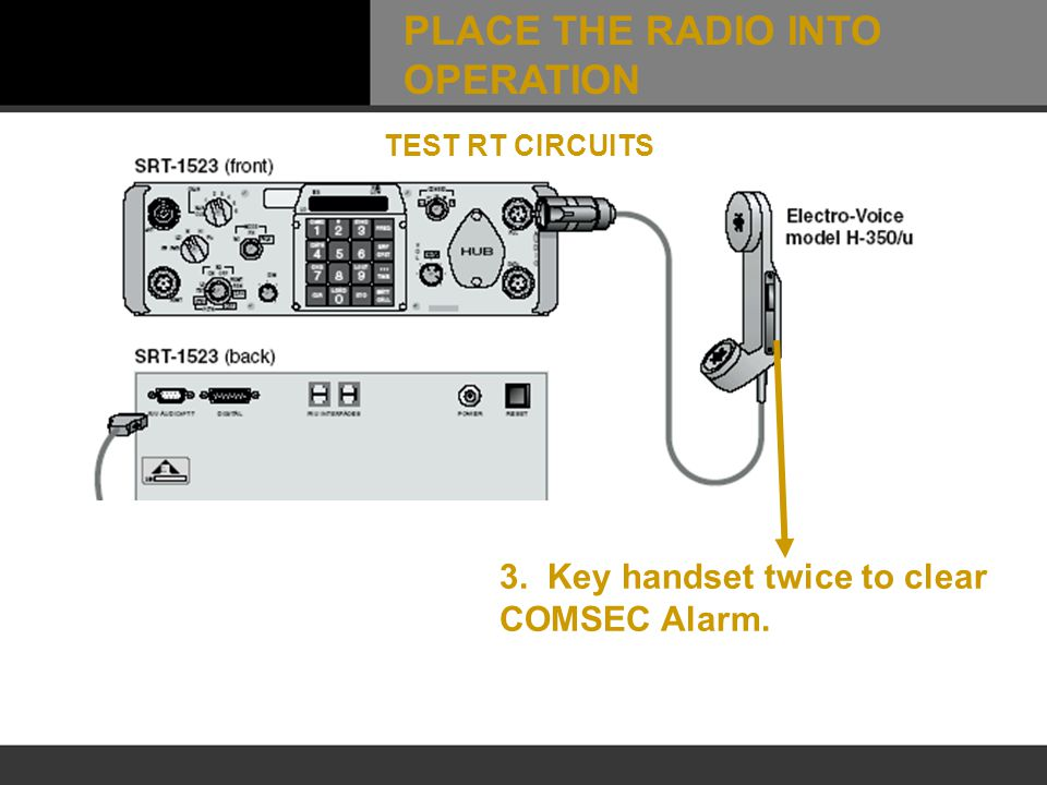 PLACE THE RADIO INTO OPERATION
