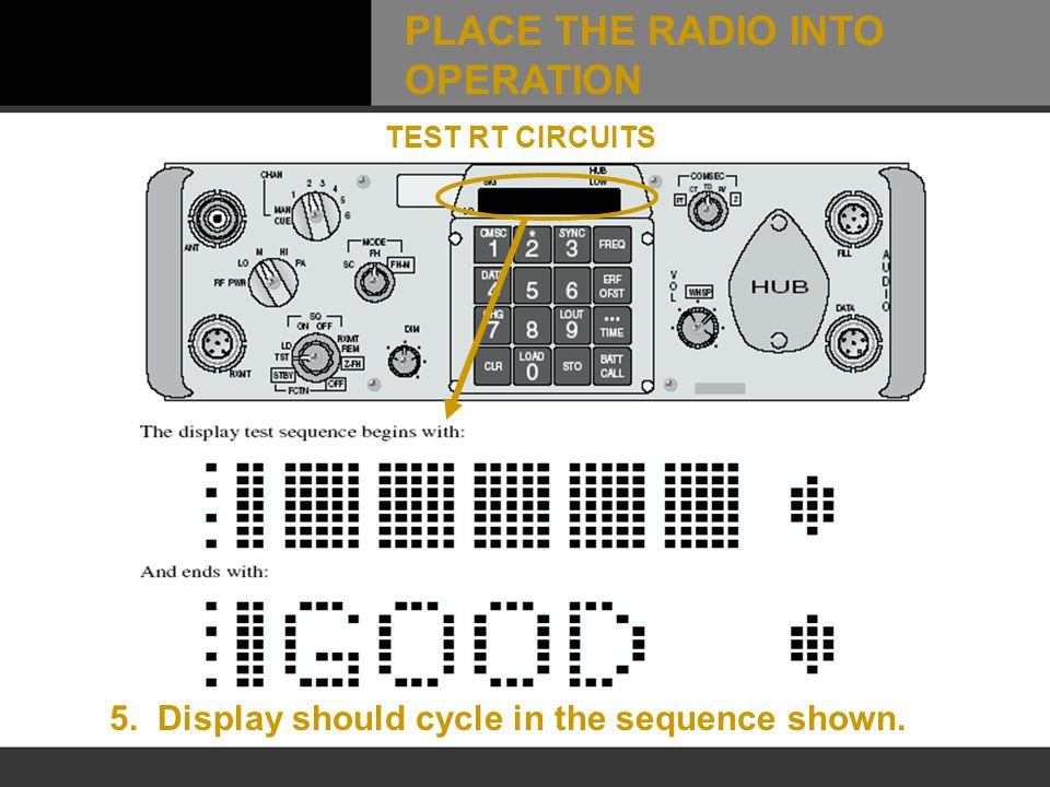 5. Display should cycle in the sequence shown.
