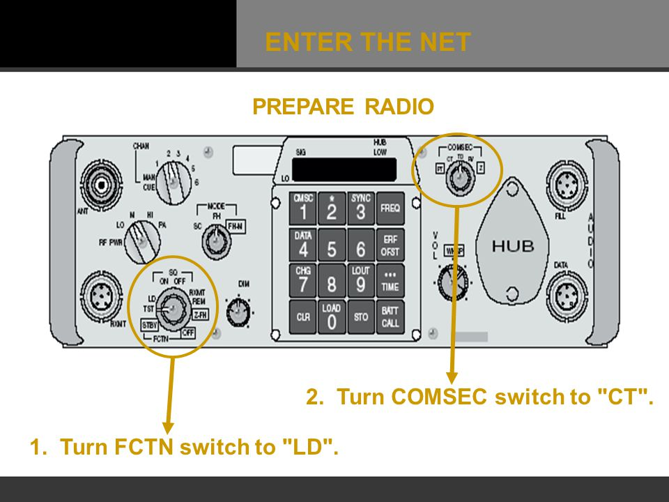 ENTER THE NET PREPARE RADIO 2. Turn COMSEC switch to CT .