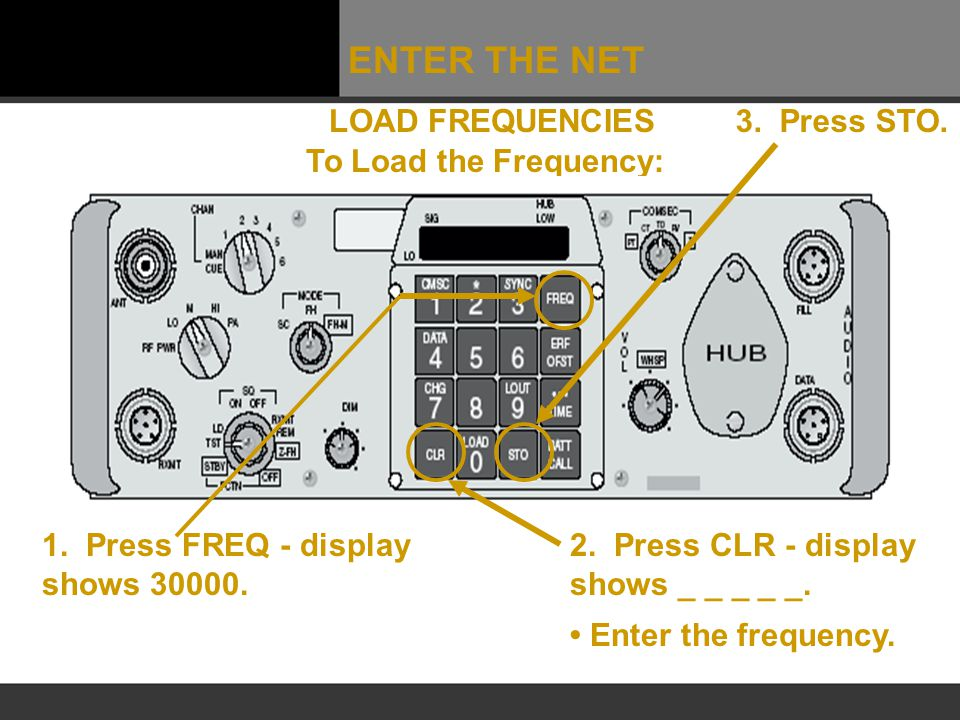 ENTER THE NET LOAD FREQUENCIES 3. Press STO. To Load the Frequency: