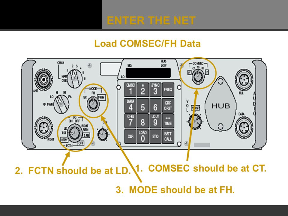 ENTER THE NET Load COMSEC/FH Data 1. COMSEC should be at CT.