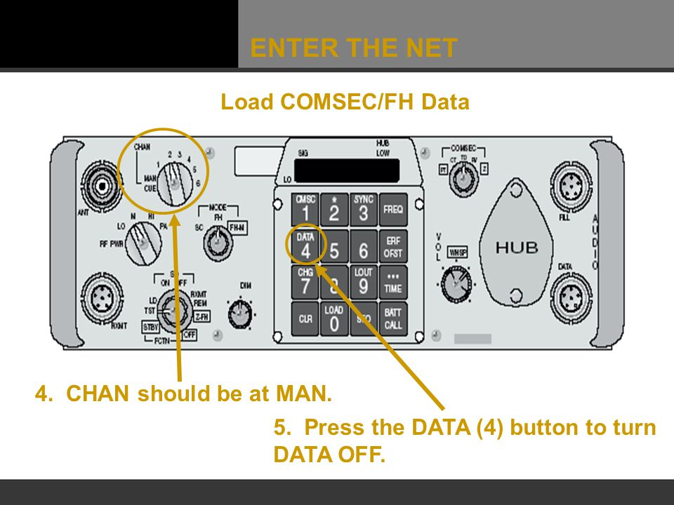ENTER THE NET Load COMSEC/FH Data 4. CHAN should be at MAN.