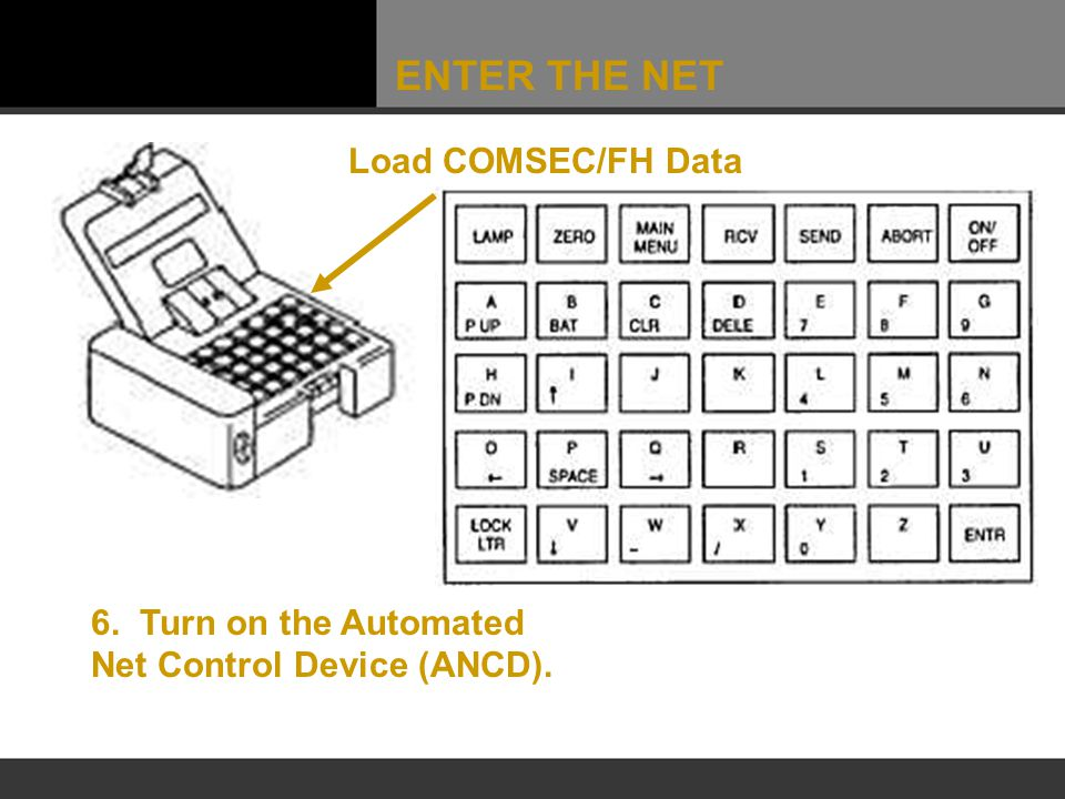 ENTER THE NET Load COMSEC/FH Data 6. Turn on the Automated