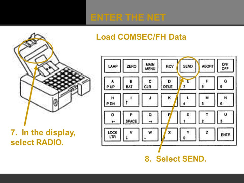 ENTER THE NET Load COMSEC/FH Data 7. In the display, select RADIO.