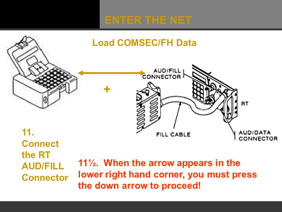 + ENTER THE NET Load COMSEC/FH Data 11. Connect the RT AUD/FILL