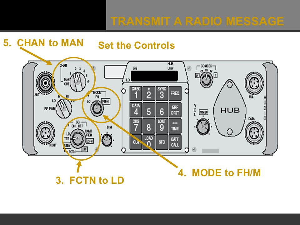TRANSMIT A RADIO MESSAGE