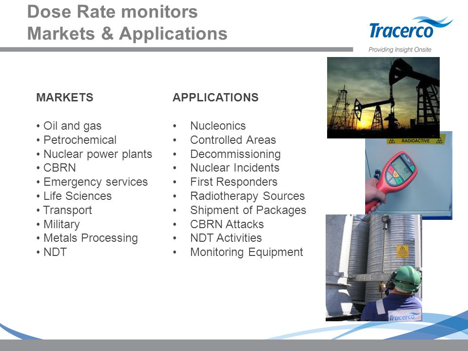 Dose Rate monitors Markets & Applications