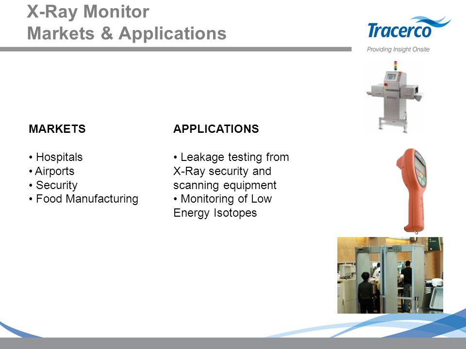 X-Ray Monitor Markets & Applications