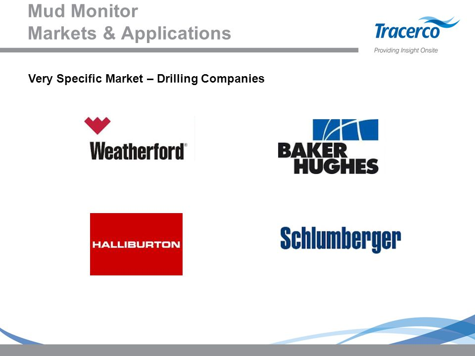 Mud Monitor Markets & Applications