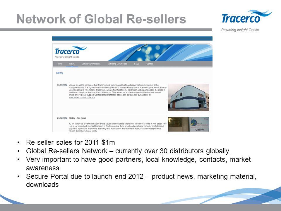 Network of Global Re-sellers