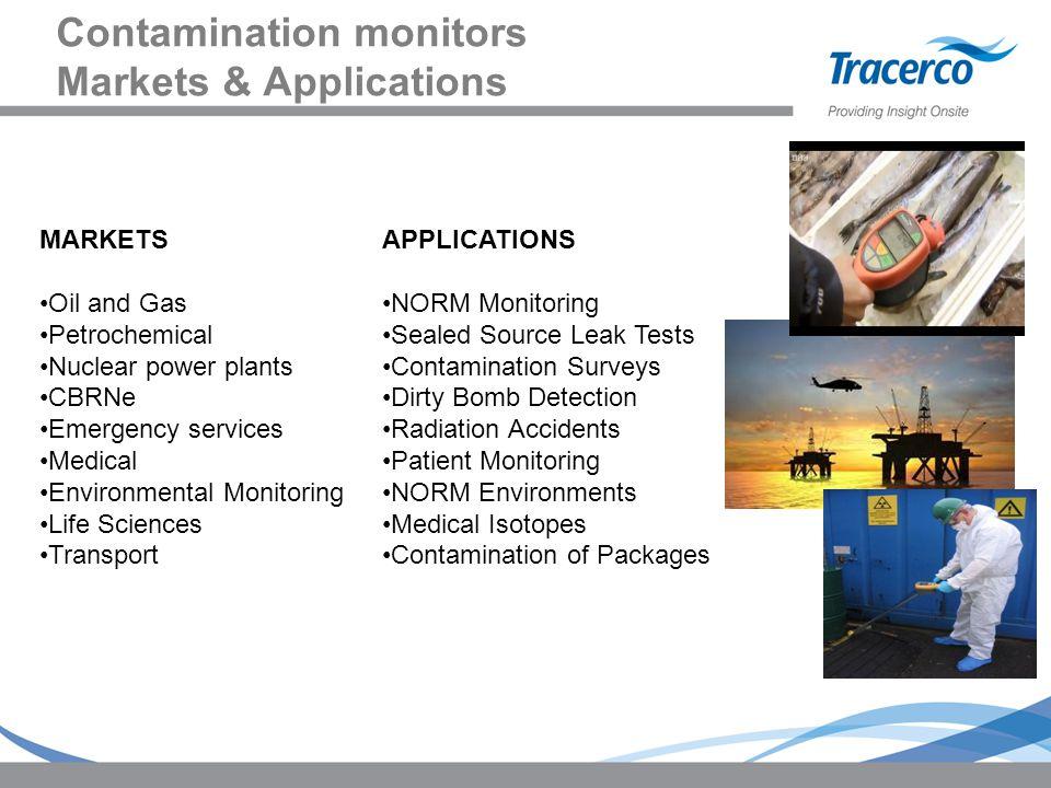 Contamination monitors Markets & Applications