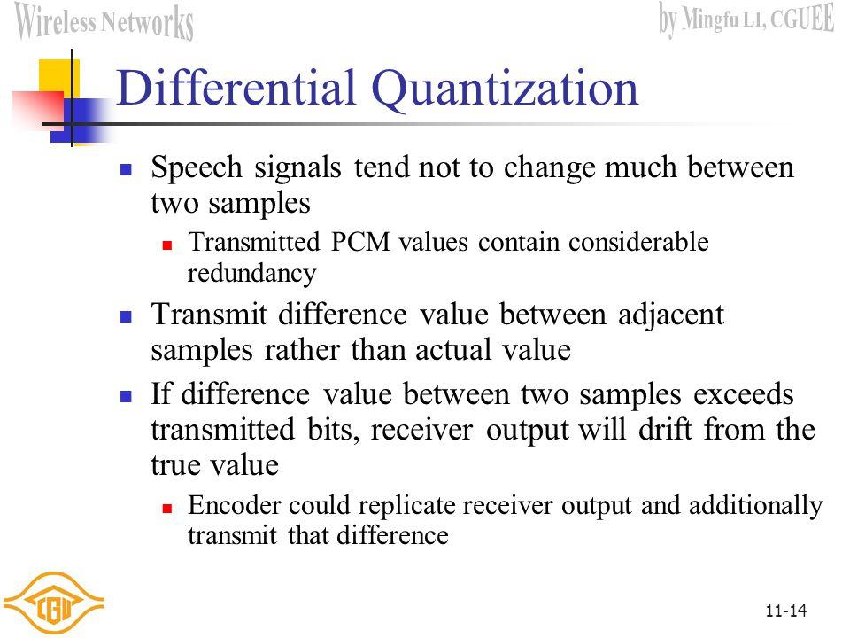Differential Quantization