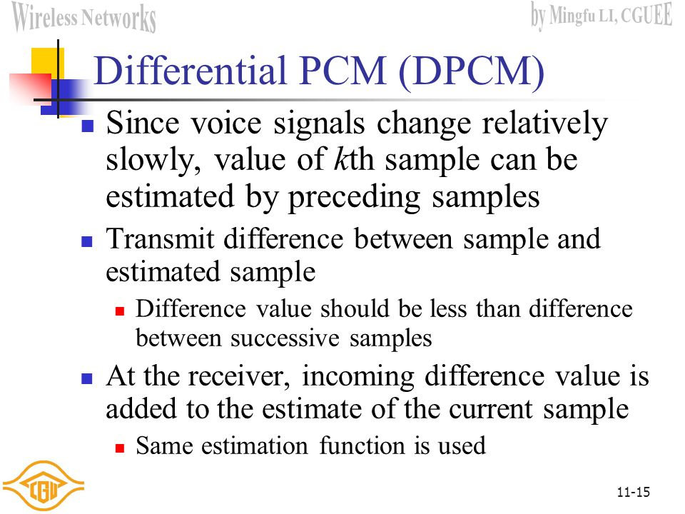 Differential PCM (DPCM)
