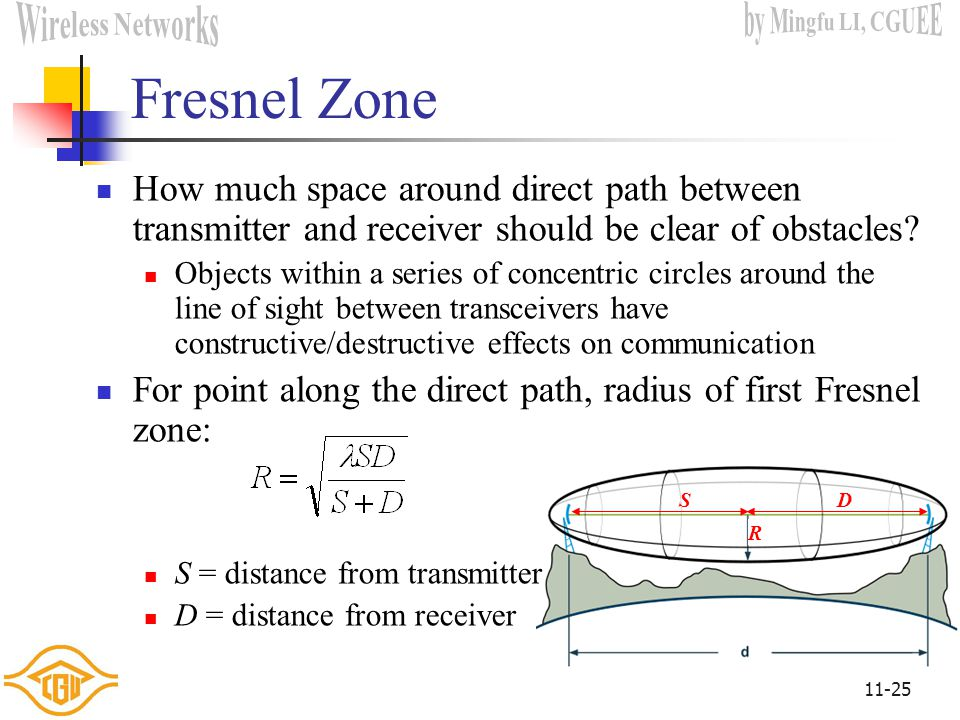 Fresnel Zone How much space around direct path between transmitter and receiver should be clear of obstacles