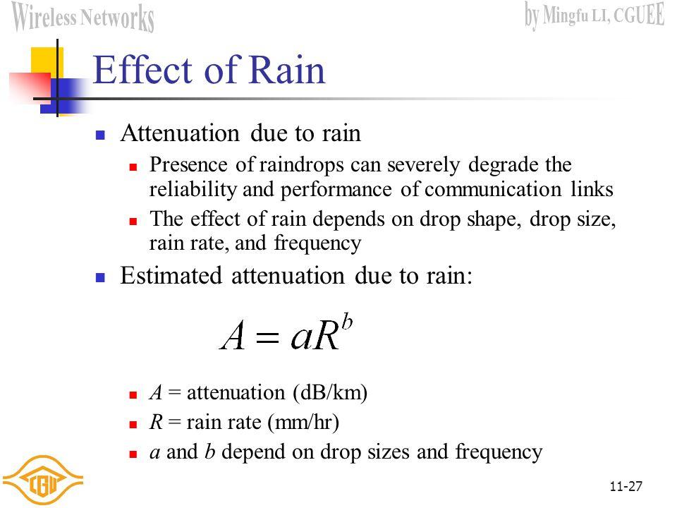 Effect of Rain Attenuation due to rain