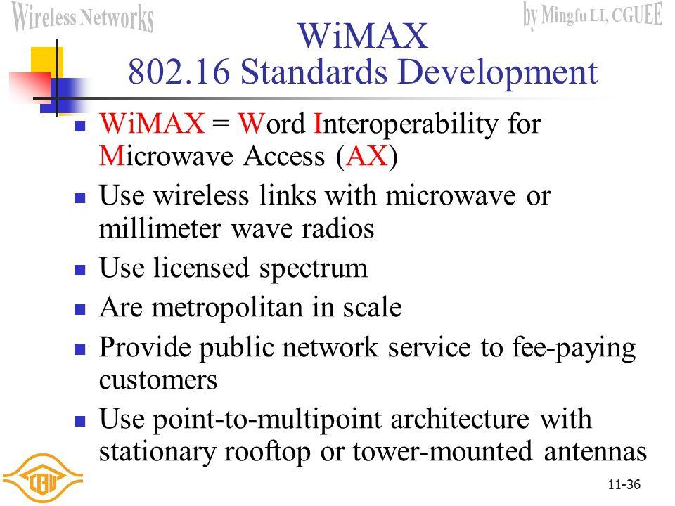 WiMAX 802.16 Standards Development