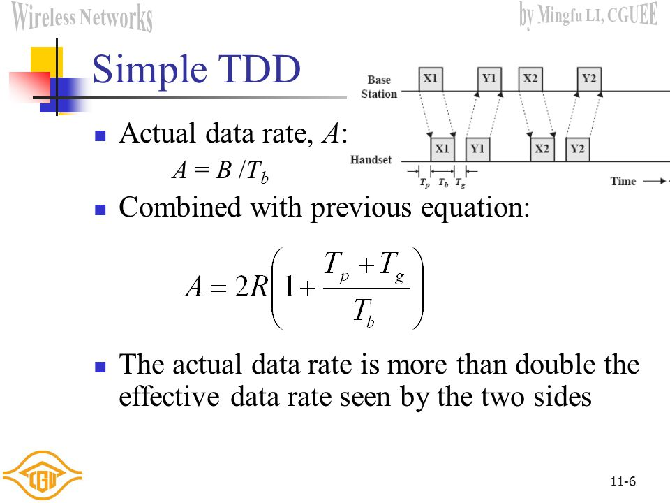 Simple TDD Actual data rate, A: Combined with previous equation: