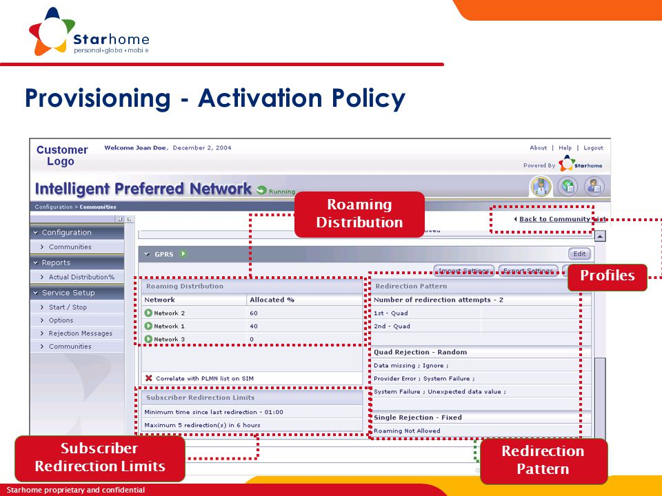 Provisioning - Activation Policy