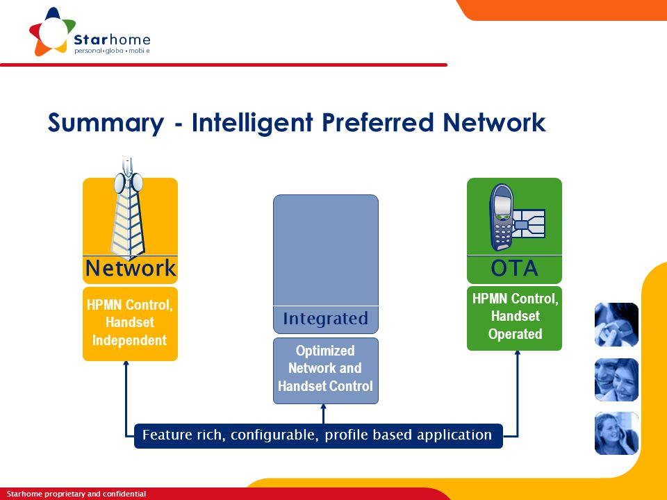 Summary - Intelligent Preferred Network