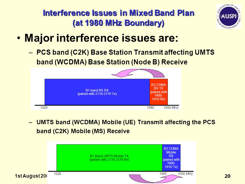 Interference Issues in Mixed Band Plan (at 1980 MHz Boundary)
