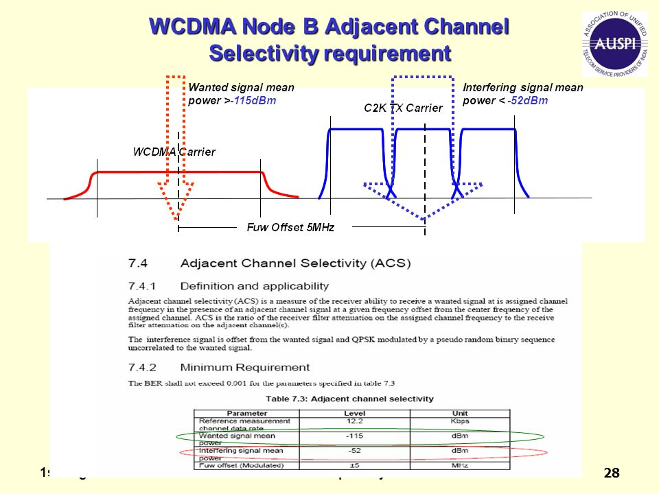 WCDMA Node B Adjacent Channel Selectivity requirement