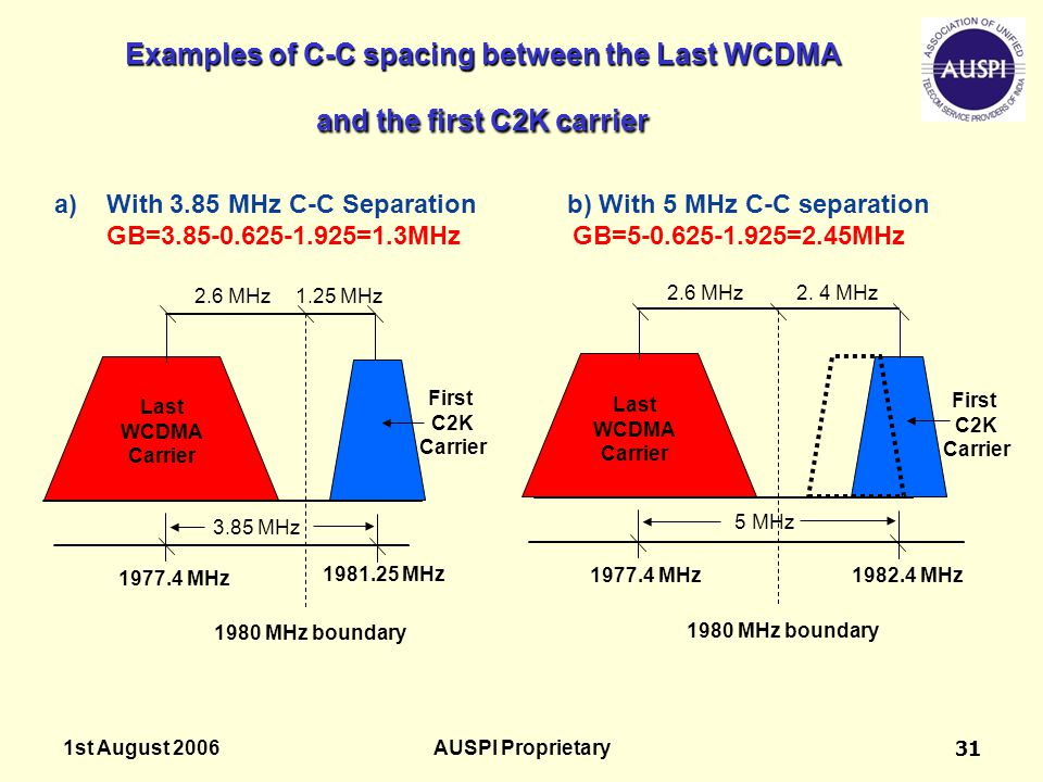 Examples of C-C spacing between the Last WCDMA and the first C2K carrier