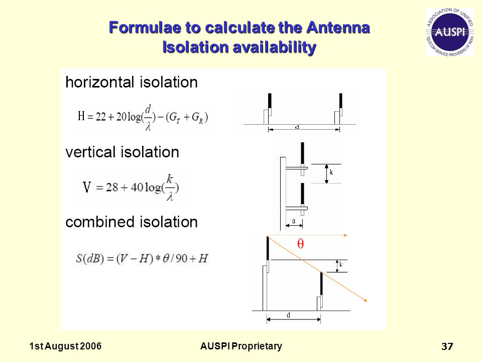 Formulae to calculate the Antenna Isolation availability