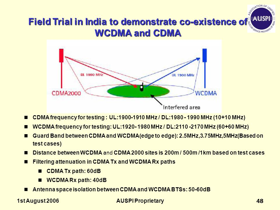 Field Trial in India to demonstrate co-existence of WCDMA and CDMA