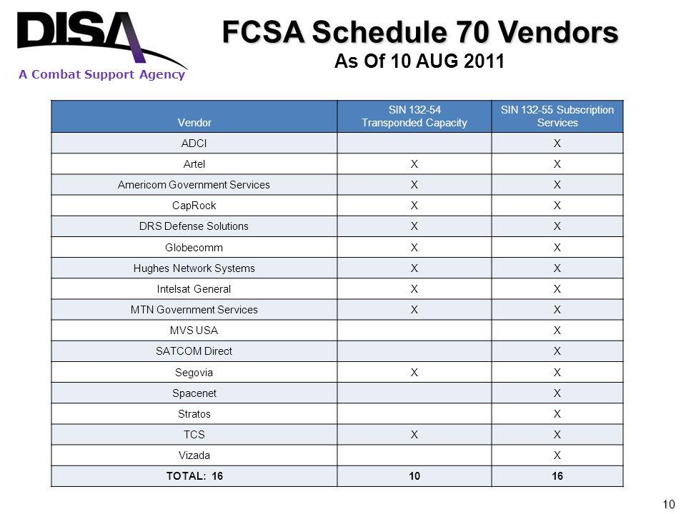 FCSA Schedule 70 Vendors As Of 10 AUG 2011 10 Vendor SIN 132-54