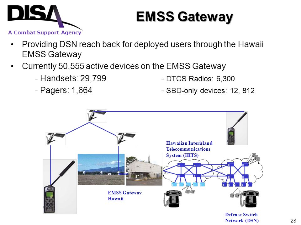 EMSS Gateway Providing DSN reach back for deployed users through the Hawaii EMSS Gateway. Currently 50,555 active devices on the EMSS Gateway.